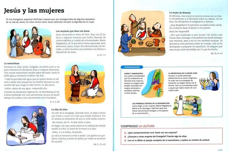 Jesús y las mujeres.