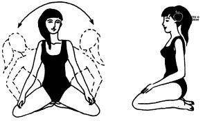 БЛОГ ПОЛЕЗНОСТЕЙ: Лучшие упражнения китайской медицины для шейных позвонков