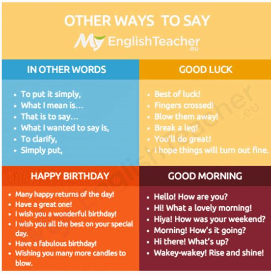 how to say good morning in somali language
