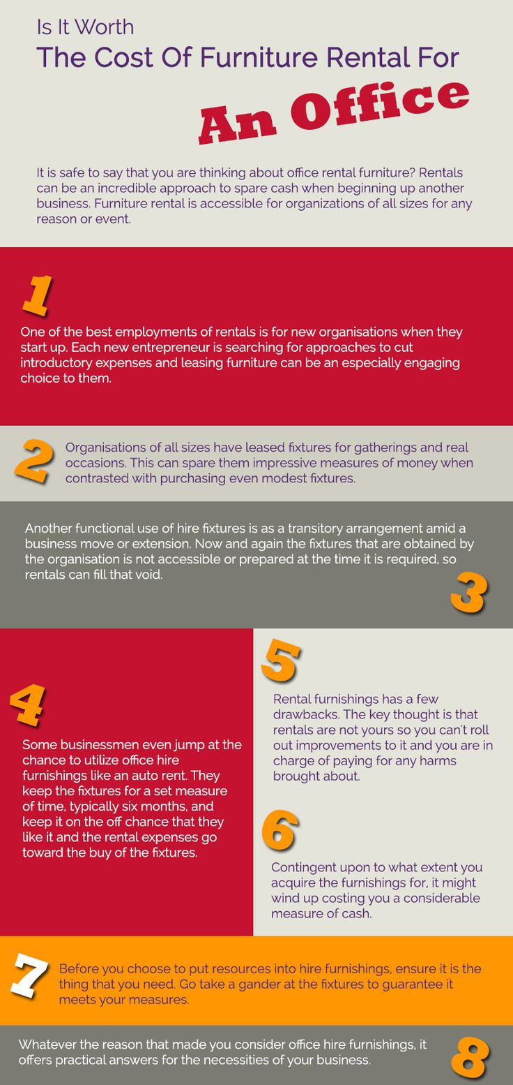 If you are starting a new business, then getting rental furniture for office use is the best approach. It enables you to spare some cash. Pay a look to this Infographic to know more.
