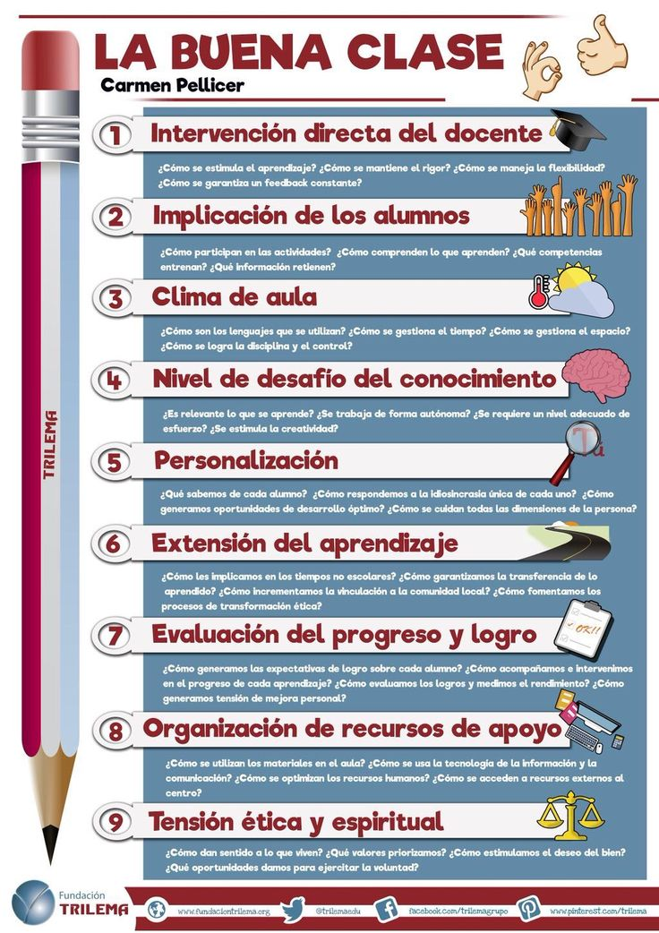 La buena clase. Teaching tips   Here are 9 indicators of what a good class is. Do you agree with all of them? Could you add some more? Repin for later!