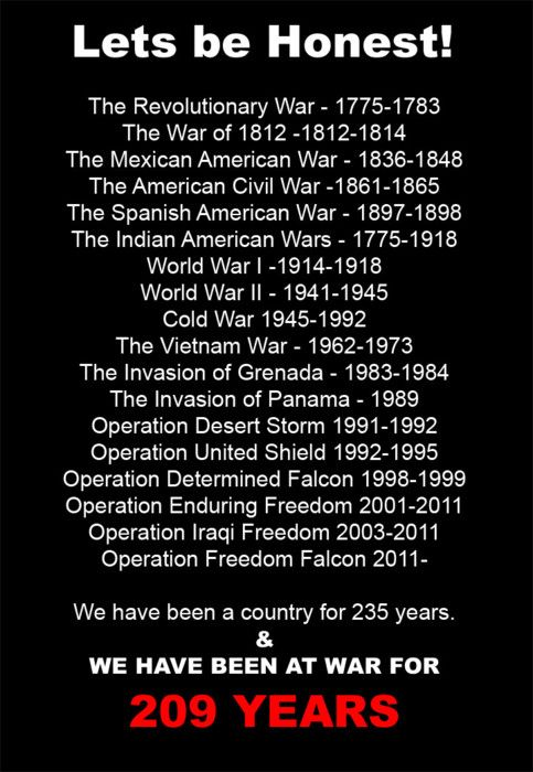 How long have we been a country? How long have we been at war? War has been an accepted fact of life for too long. It's time we demand peace.    No More War anti war peace campaign stop war logic change attitudes