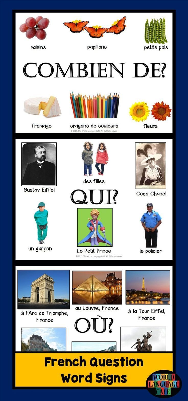 French Question Words, Interrogatives Signs for your French classroom. Help students learn the question words with these colorful signs with authentic Francophone symbols.