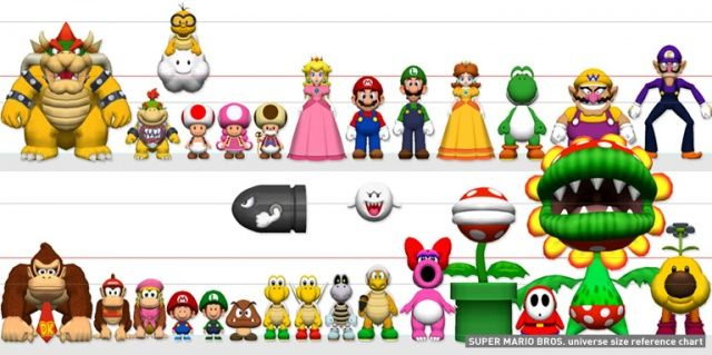 Someday, my friends and I will make Mario costumes XD