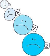 Circles of Sad