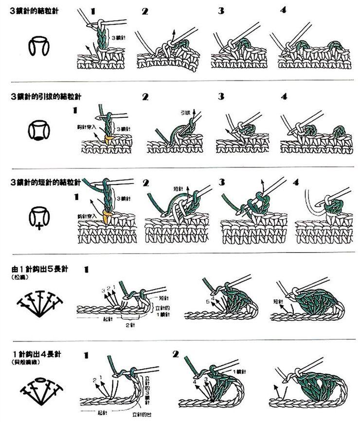Уроки по вязанию крючком картинки