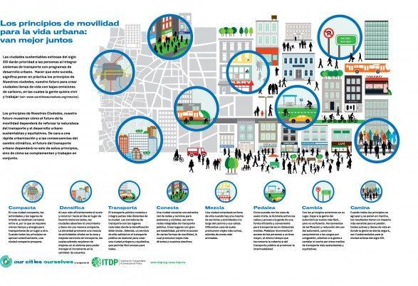 Los principios de movilidad para la vida urbana