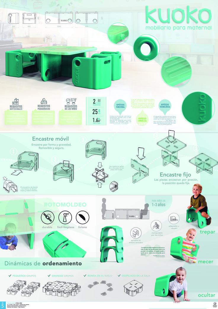 Diseño de mobiliario para educación inicial, que toma como principal disparador las necesidades de los niños entre 2 y 3 años.