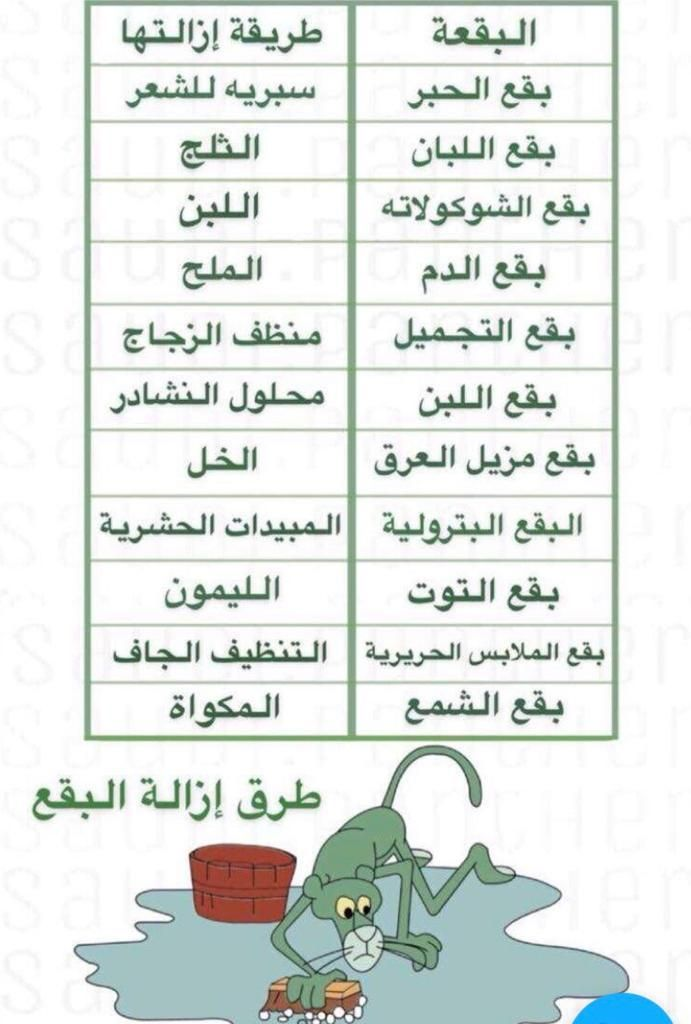 Pin By براءة حروف On تنظيف House Cleaning Tips Clean House Cleaning Hacks
