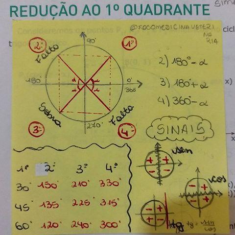 Redução ao 1° quadrante. .  .  #resumo #resumos  #mapasmentais #enem #vestibular #projetomed #projetomedicina #foconoesteto #foconoestudo #foconojaleco #ficharesumo #medbulanda #vestibulando #study #estudar #partiupassar #studylife #book #livro #macete #enem2016 #vestibulanda #matematica #matemática  #trigonometria  #seno #cosseno #dica #quadrante