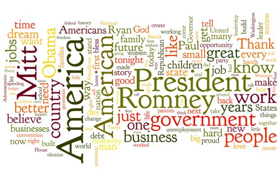 Here's a Word Cloud of Almost Every Speech From Tuesday's (28/8) GOP Convention in Tampa, Florida