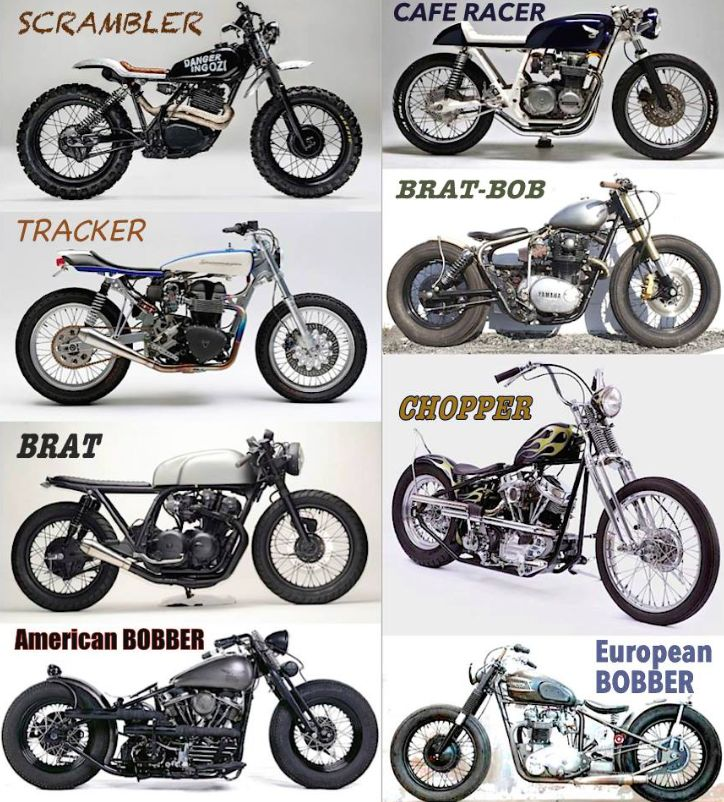 And now you know. If only it were that easy. Let's begin with theCafé Racer.These bikes mean many different things to many different people (for a fantastic