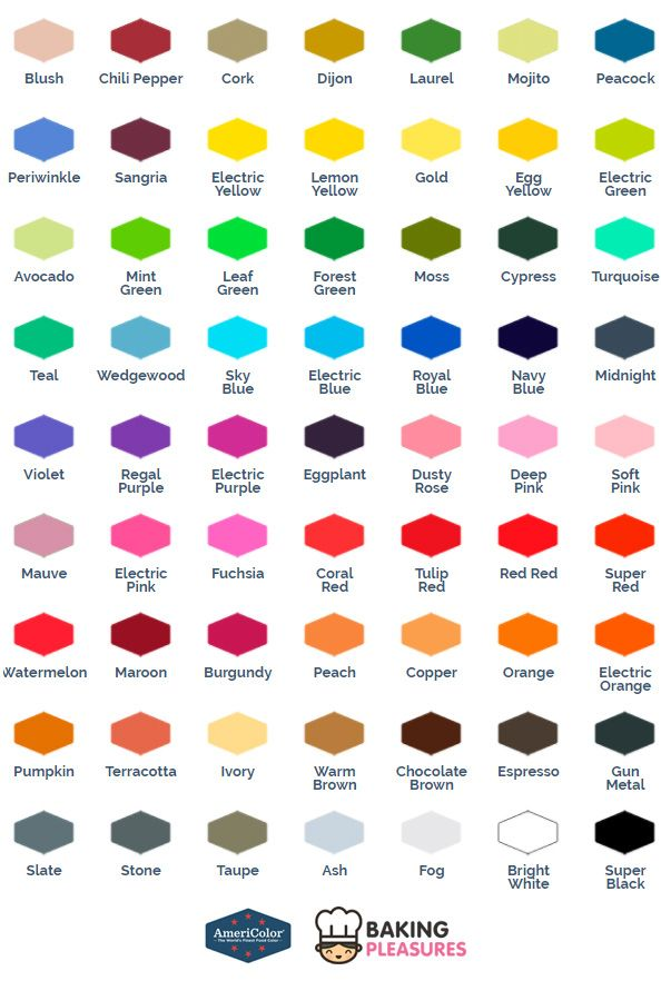 AmeriColor Gel Paste Colour Chart in 2020 | Food coloring ...