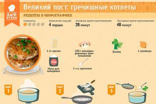 http://www.aif.ua/food/recipes/1466442