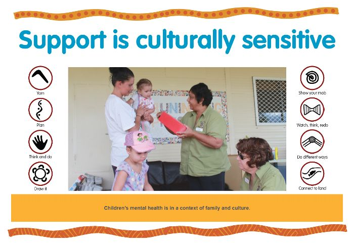 Children's mental health is in a context of family and culture. https://www.kidsmatter.edu.au/sites/default/files/public/KM%20Poster_C4_Support%20is%20culturally%20sensitive_HQ.pdf