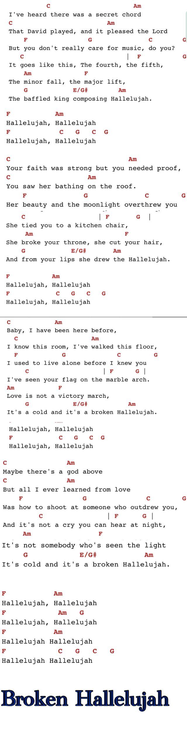 Guitar Chords Hallelujah By Cloverton