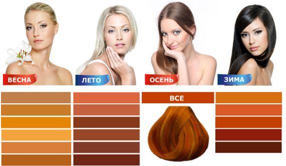 как определить цветотип человека таблица: 11 тыс изображений найдено в Яндекс.Картинках