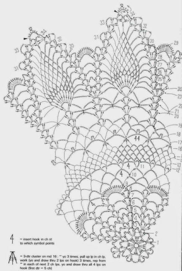 Melissa Melina Crochet: Nappes au crochet modèle gratuit au motif ananas