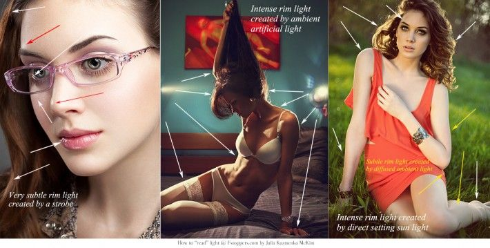 Boudoir Photography Lighting: How To Read Light – Part 1