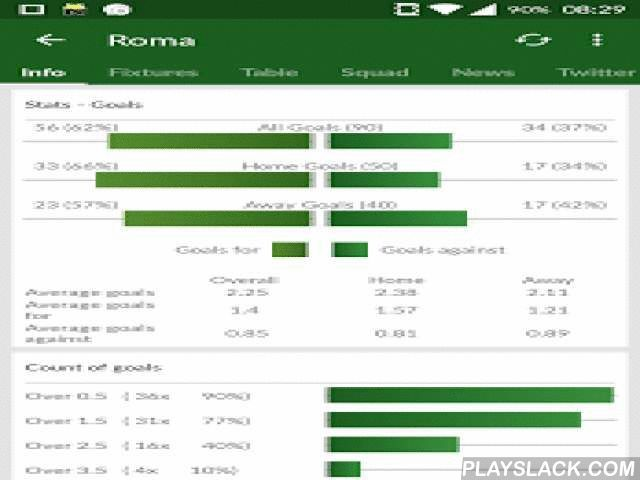Italian Football - Serie A  Android App - playslack.com , Italian soccer - Serie A App is best options for you if you are into soccer.It provides fastest PUSH notifications from all Italian Serie A games.It covers Italian Serie A Livescores.Informations about teams which take part in Italian Serie A.Fresh news & videos.Detailed statistics about whole competition and about played games.Match schedules and tables for Italian Seria A.This app is simply all you need for Italian Serie A.You…