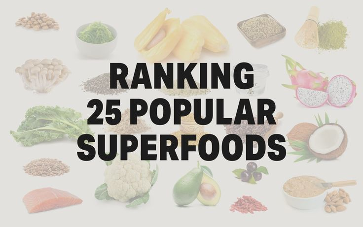 Ranking 25 Popular Superfoods [Infographic]