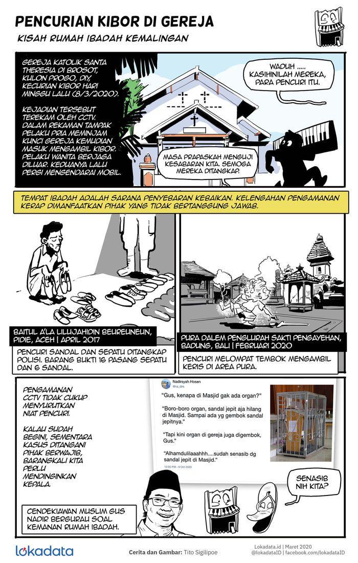 Komik Pencurian Di Rumah Ibadah Prapaskah Komik Tempat Ibadah