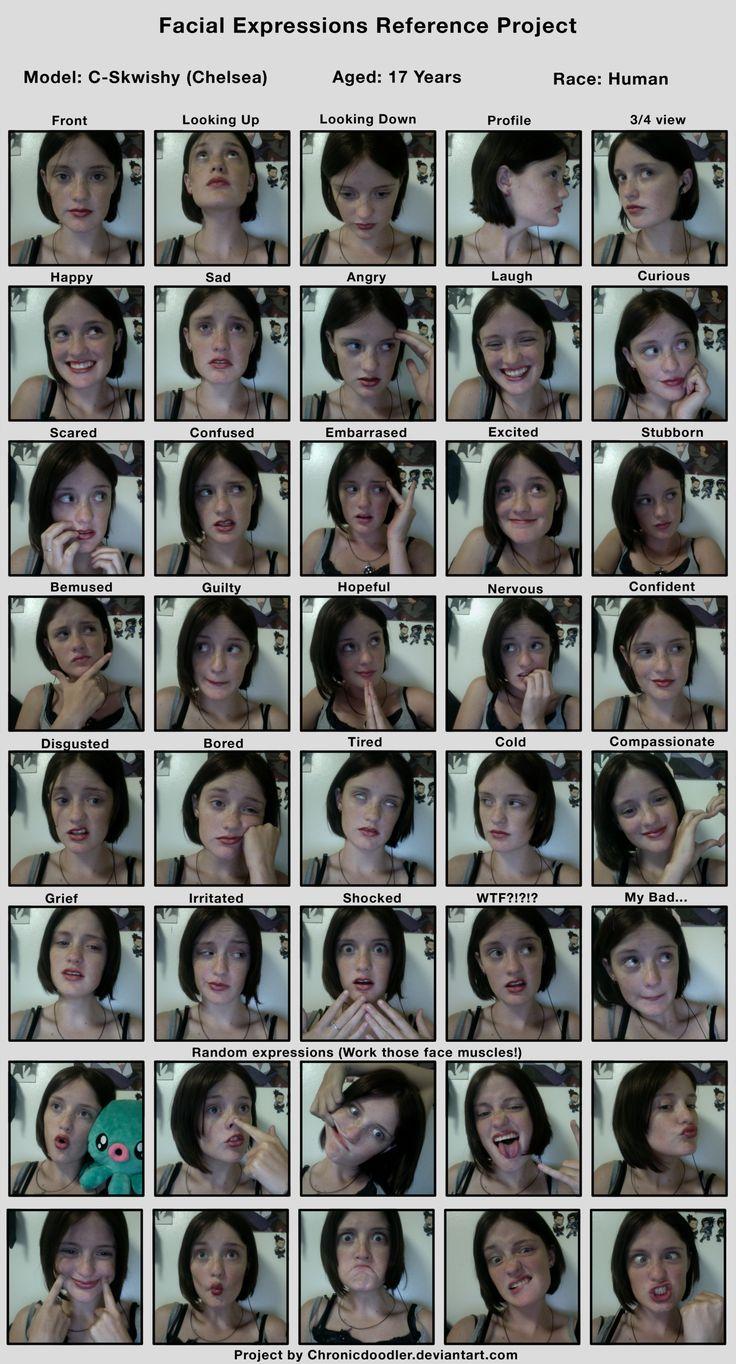 Facial Expressions Meme by C-Skwishy.deviantart.com on @deviantART