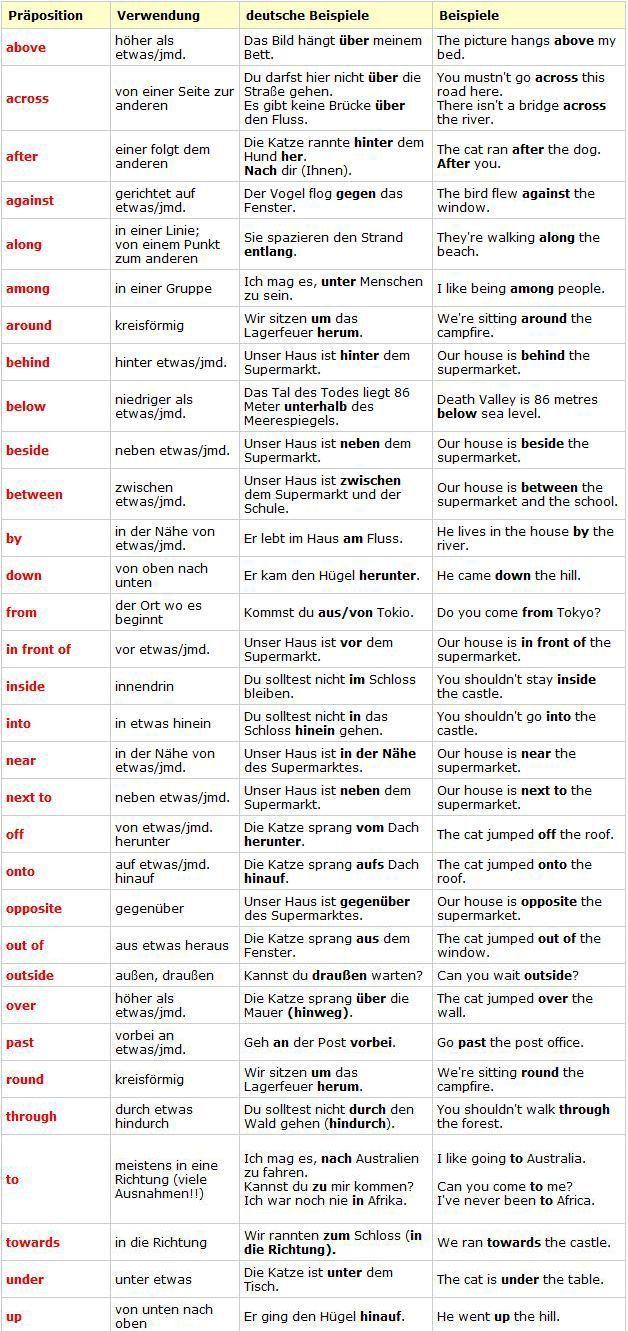 Modalpartikeln – German Filler Words - learn German,german ...