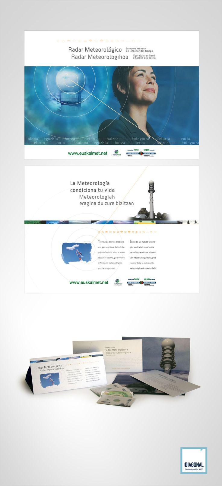 LA NUEVA MANERA DE INFOMAR DEL TIEMPO Gobierno Vasco Presentación del Radar Meteorológico (Identidad y Difusión, Diseño de Cartelería, PLVs…)