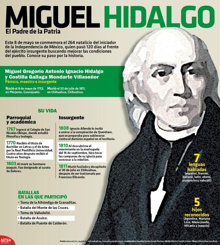 En la #InfografíaNotimex recordamos a 264 años de su natalicio a Miguel Hidalgo y Costilla, el Padre de la Patria.#InfografíaNotimex