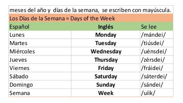 Dias De La Semana En Ingles La Semana En Ingles Verbos Ingles Espanol Material Escolar En Ingles