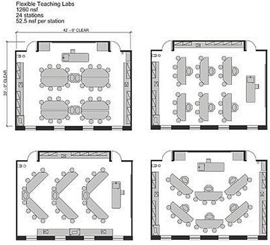 University Classroom Design Standards ~ Best science cr images on pinterest buildings