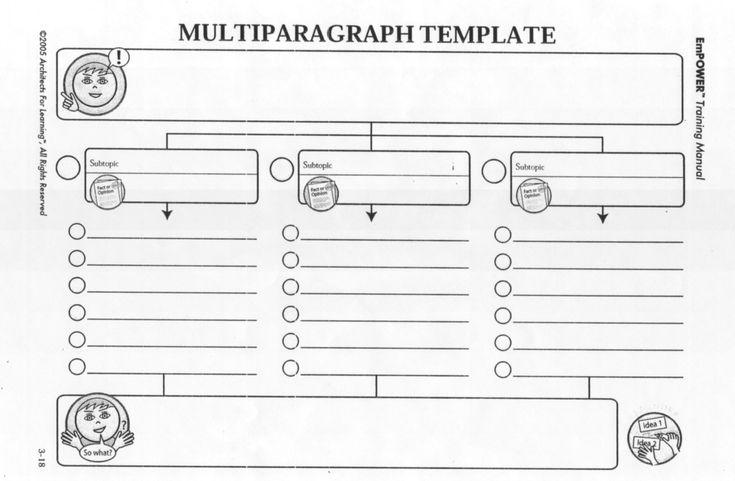 multi paragraph narrative essay