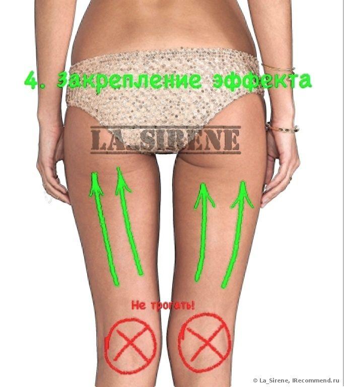 антицеллюлитный массаж поможет похудеть