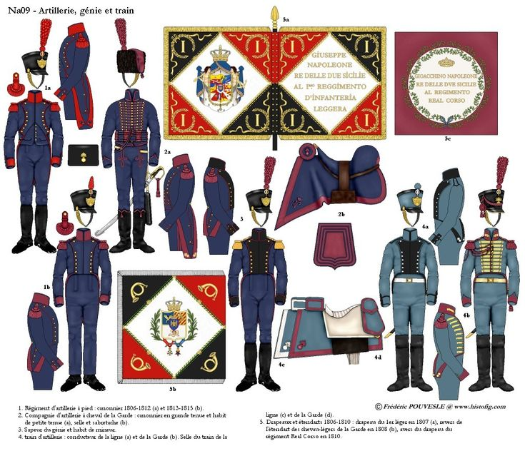 60. Artillerie - Empire Histofig - Le site de jeu d'histoire