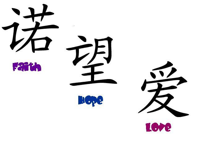Love faith hope symbol tats pinterest lower backs for Faith hope love tattoo meaning