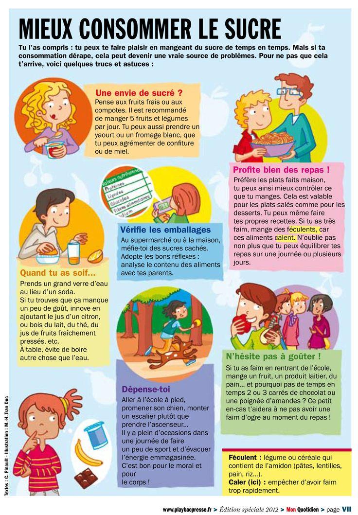 """Mon Quotidien - Infographie extraite de la VS """"Mieux consommer le sucre"""" pour la Ligue contre le cancer - www.playbac-editions-speciales.fr"""