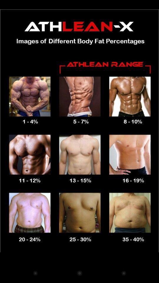 9% body fat! #2014nyresolutioneuch allen,liebe Gays viel Spaß bei der Lektüre...,und laßt die Haende dabei aussen vor...