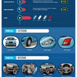 """""""Everyone was waiting for the much-awaited car of the year, Datsun Go. This hatch is a B+ segment and aims at the lower budget buyers of the nation. T"""