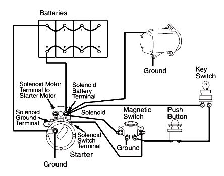 Automotive Electrical Circuit Diagram.