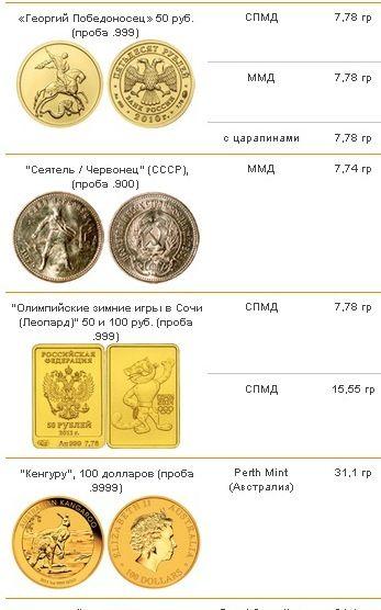 Как выгодно и надежно инвестировать в золотые монеты. Перечень золотых монет различных государств, периодов и номиналов, в которые выгодно вкладывать капитал - Золотая лихорадка - Au - золото - Gold