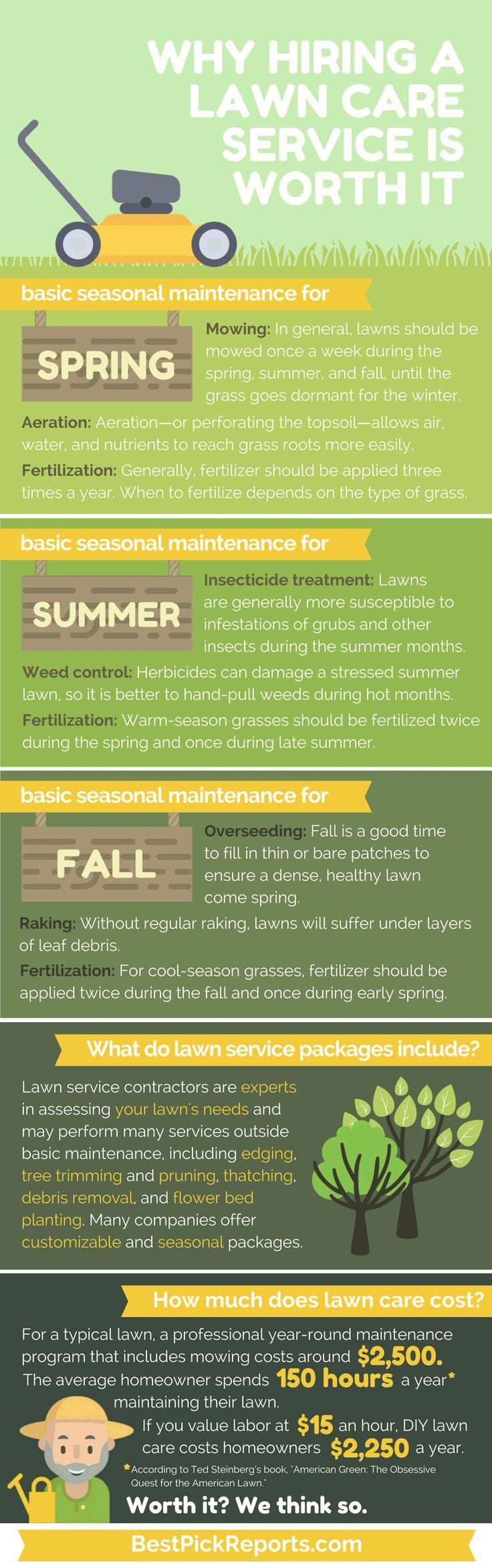 25 best home tips u0026 infographics images on pinterest