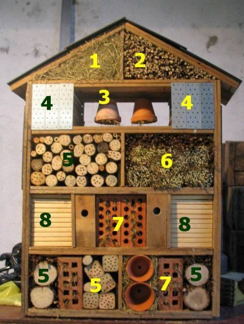 Insect hotel - Idées DD  Insektenhotel# DIY Garden# DIY Garten# I love the symetry of this