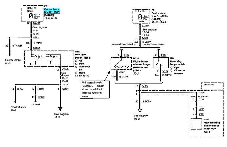F 350 Trailer Wiring Diagram