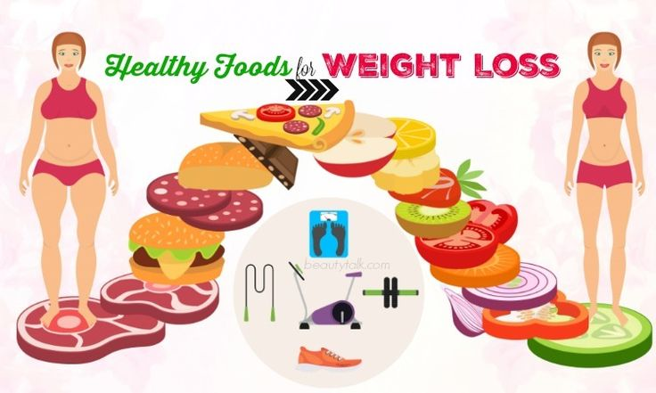 To Lose Weight, Don't Skip List Of 18 Cheap Healthy Foods For Weight Loss