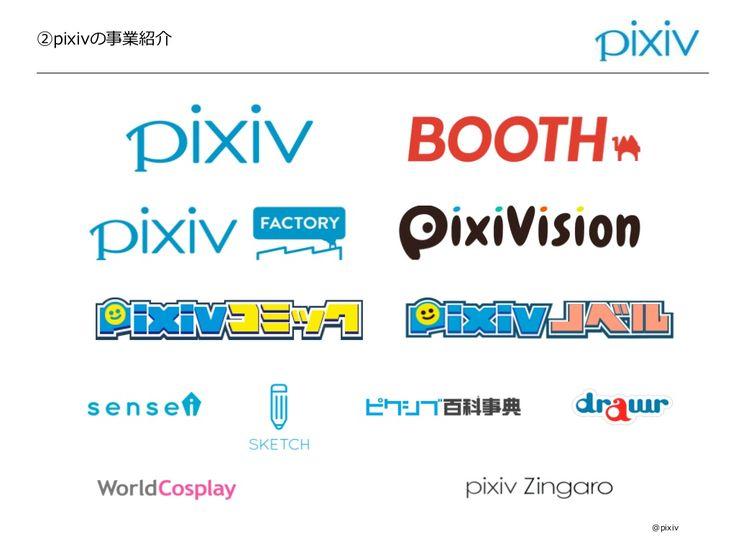 Pixivの今と出版業界への関わり