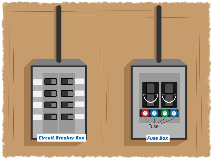 find the fuse box or circuit breaker box the o'jays when to use a fuse or circuit breaker at Circuit Breaker Vs Fuse Box