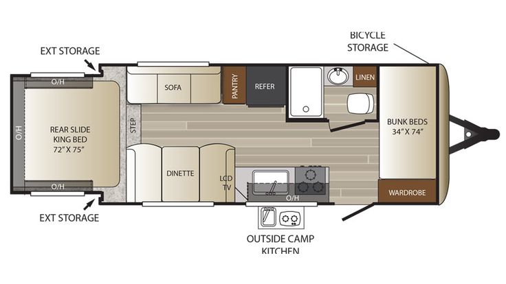Don't miss this New 2016 Outback Ultra Lite 210URS RV by Keystone RV. Ask for VIN# KE6945.896 while available. Get your 2016 Outback Ultra Lite RV today!