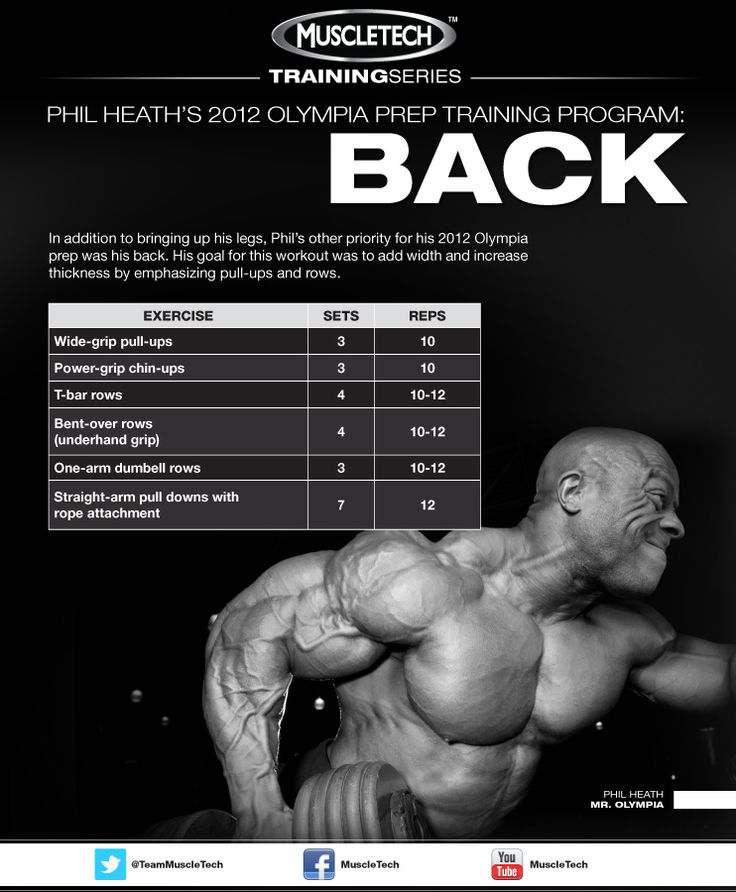Part 3 of this 7-part workout series takes us to Phil's back workout with a goal of adding width and increasing thickness.