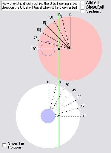 Q Ball Angles